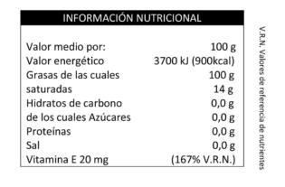 Tabla Informacion Nutricional